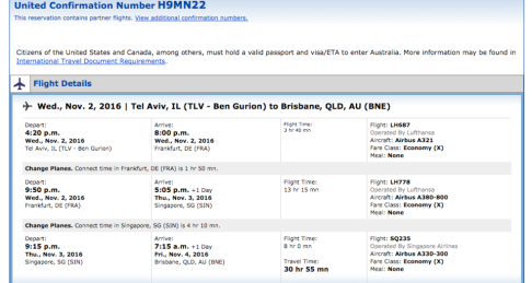 Bone Crushing Itinerary to OZ from Israel